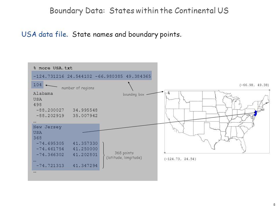 29 Visual Display of Quantitative Information Red states, blue states.