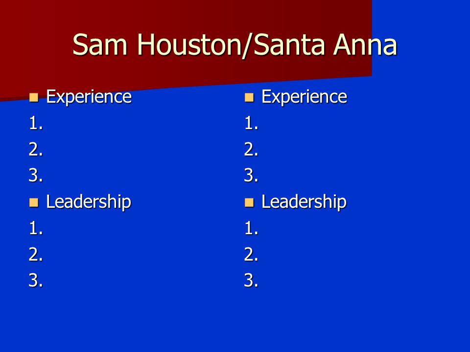 Sam Houston/Santa Anna Experience Experience1.2.3. Leadership Leadership1.2.3. Experience Experience1.2.3. Leadership Leadership1.2.3.