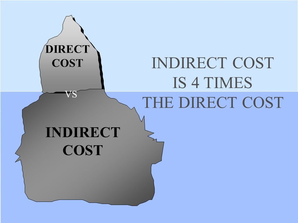 10 DIRECT COST INDIRECT COST VS INDIRECT COST IS 4 TIMES THE DIRECT COST