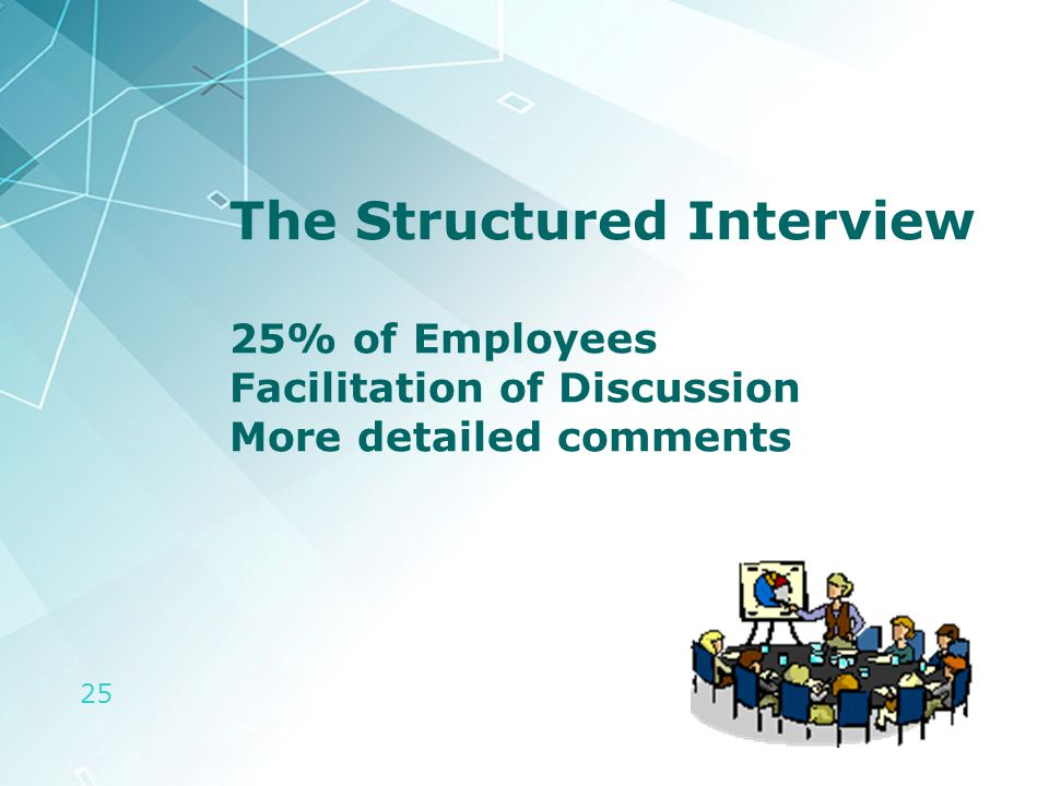25 The Structured Interview 25% of Employees Facilitation of Discussion More detailed comments