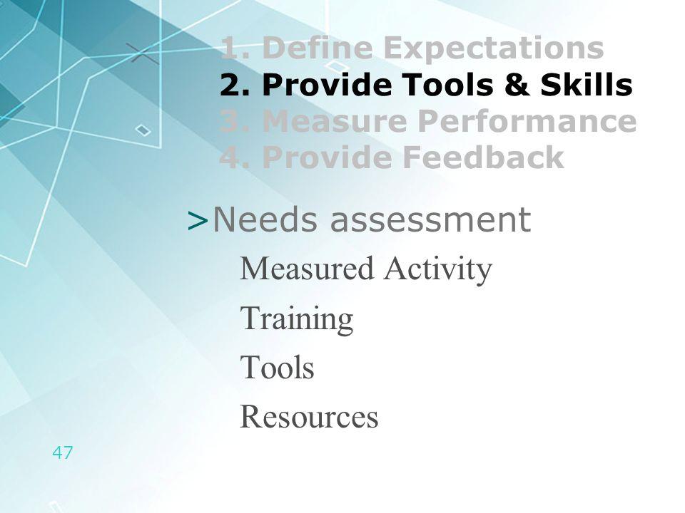 47 1. Define Expectations 2. Provide Tools & Skills 3. Measure Performance 4. Provide Feedback >Needs assessment Measured Activity Training Tools Reso