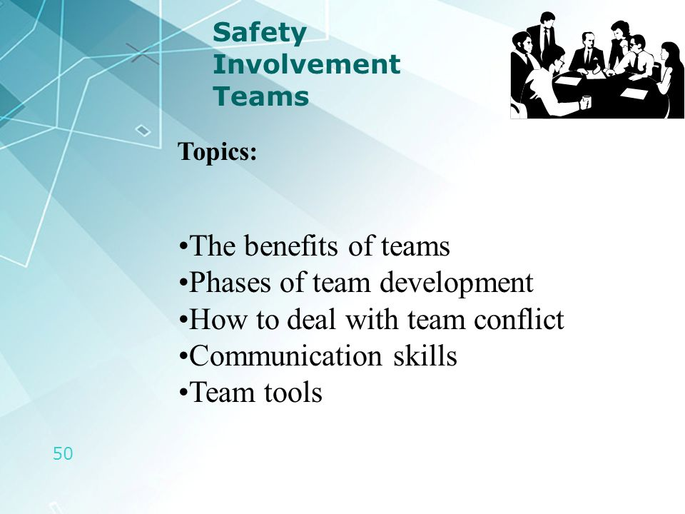 50 Safety Involvement Teams Topics: The benefits of teams Phases of team development How to deal with team conflict Communication skills Team tools