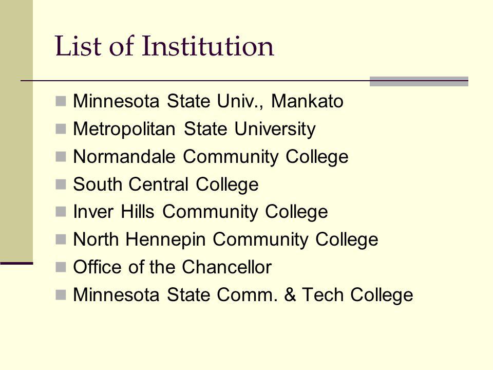 List of Institution Minnesota State Univ., Mankato Metropolitan State University Normandale Community College South Central College Inver Hills Commun