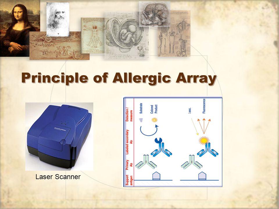 Principle of Allergic Array