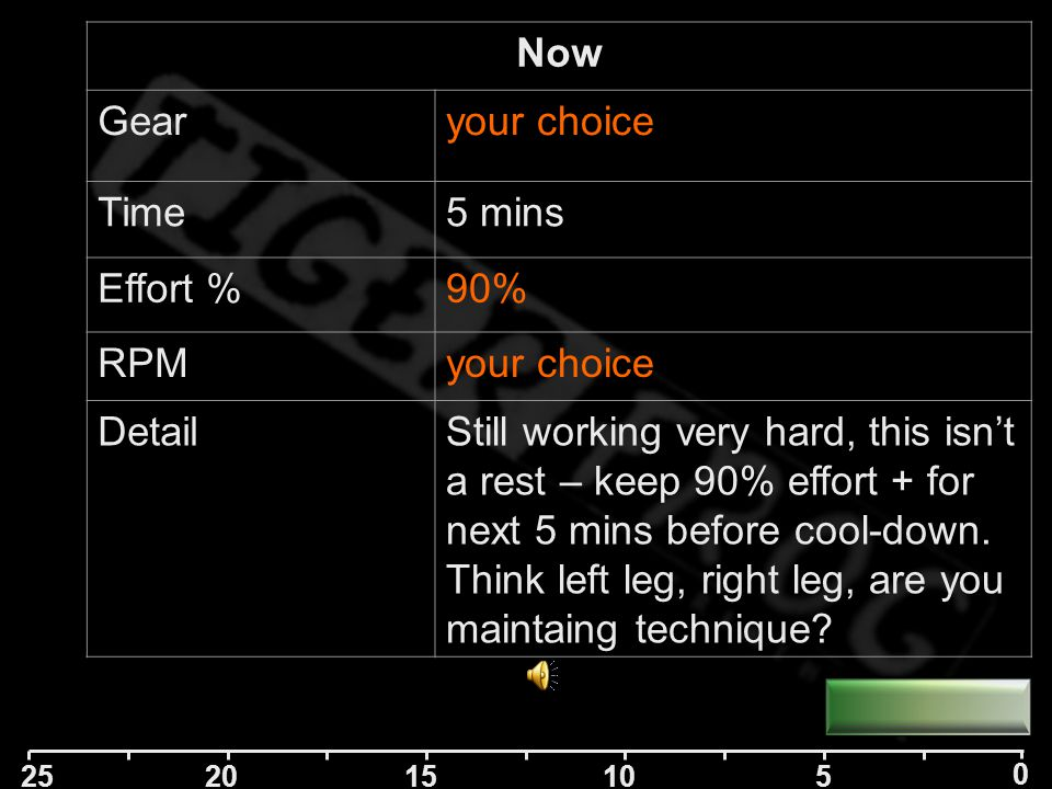25 2010 5 0 15 Now Gearyour choice Time10 mins Effort %100% RPMyour choice DetailFind that groove and work really hard to maintain a consistent 100% e