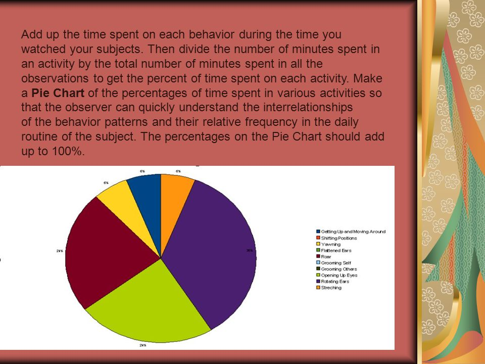Add up the time spent on each behavior during the time you watched your subjects.