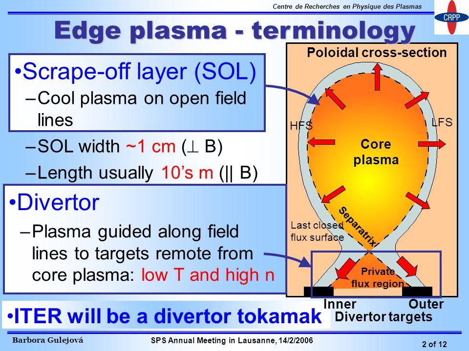 Barbora Gulejová 2 of 12 Centre de Recherches en Physique des Plasmas SPS Annual Meeting in Lausanne, 14/2/2006 Edge plasma - terminology Core plasma