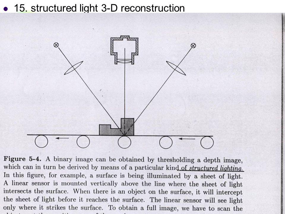 DC & CV Lab. CSIE NTU 15. structured light 3-D reconstruction