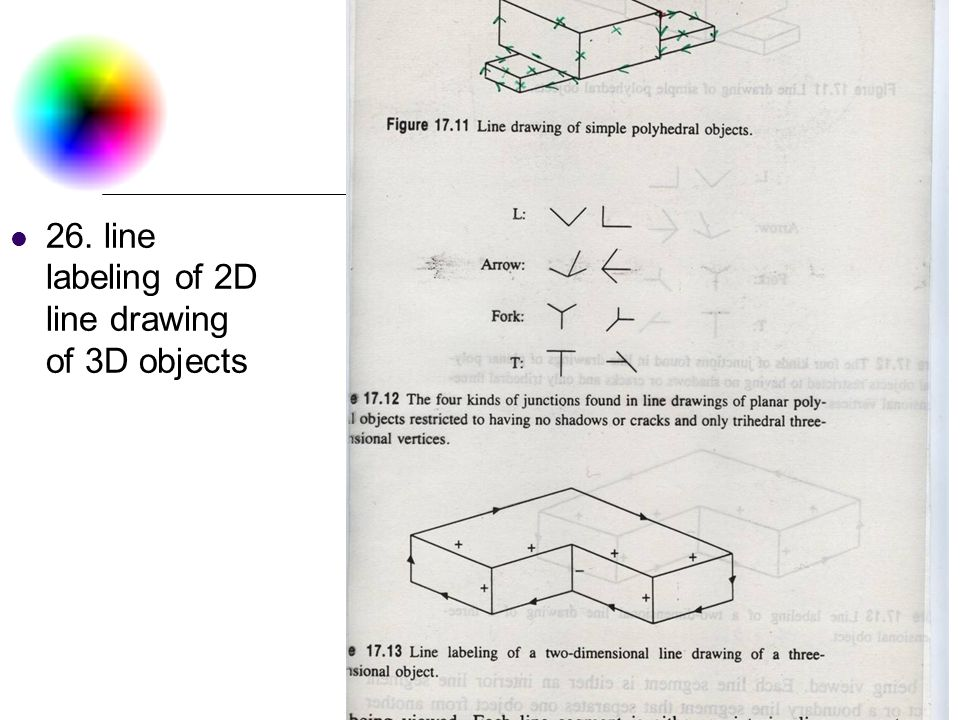 DC & CV Lab. CSIE NTU 26. line labeling of 2D line drawing of 3D objects