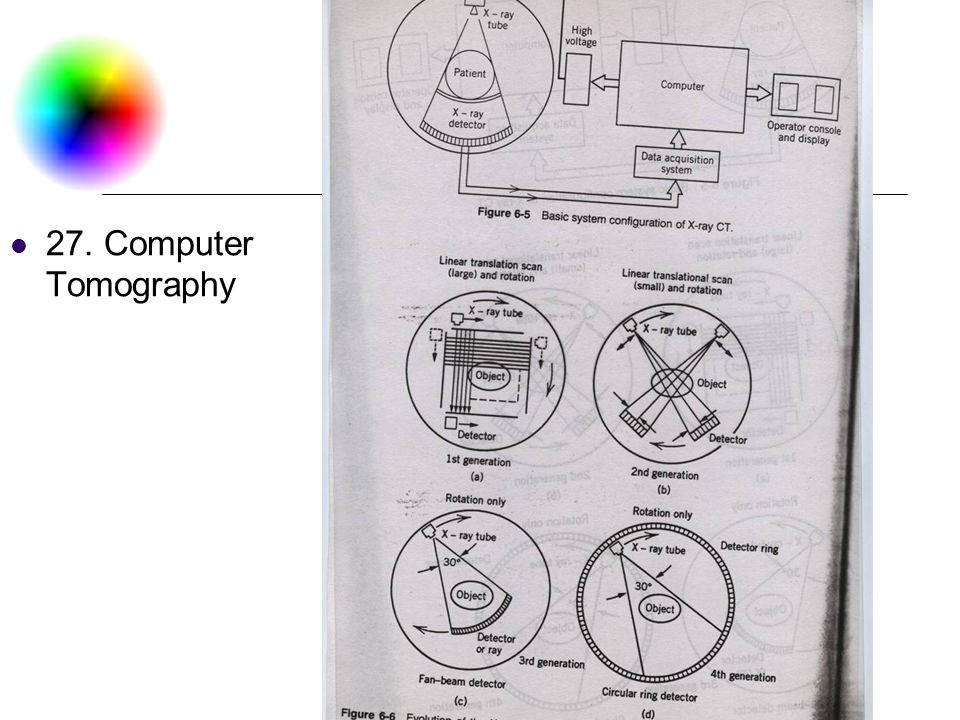 DC & CV Lab. CSIE NTU 27. Computer Tomography