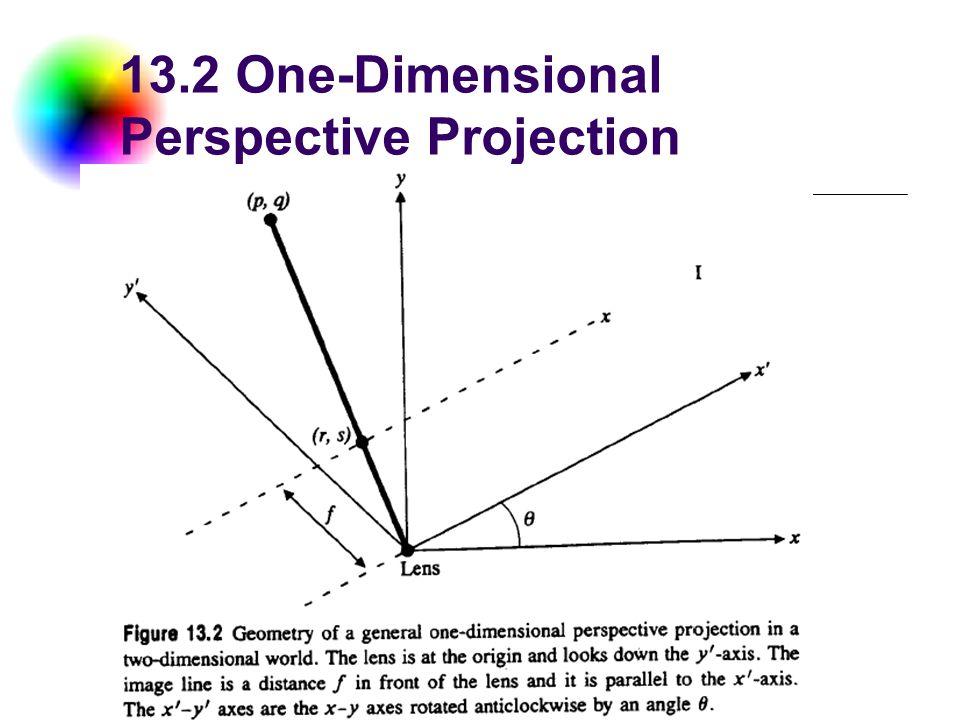 DC & CV Lab. CSIE NTU 13.2 One-Dimensional Perspective Projection