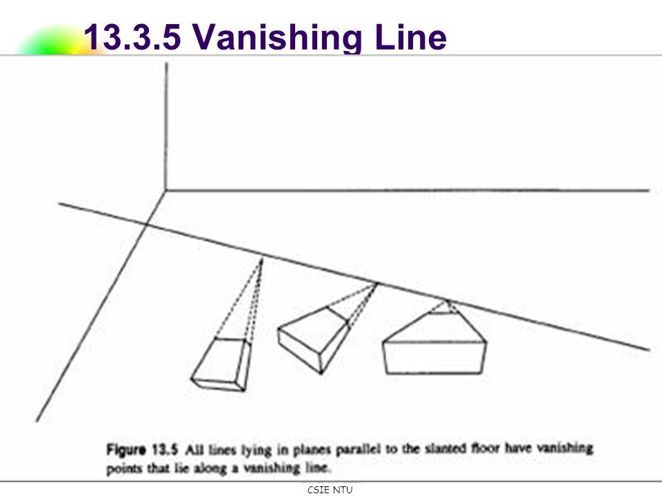 DC & CV Lab. CSIE NTU 13.3.5 Vanishing Line