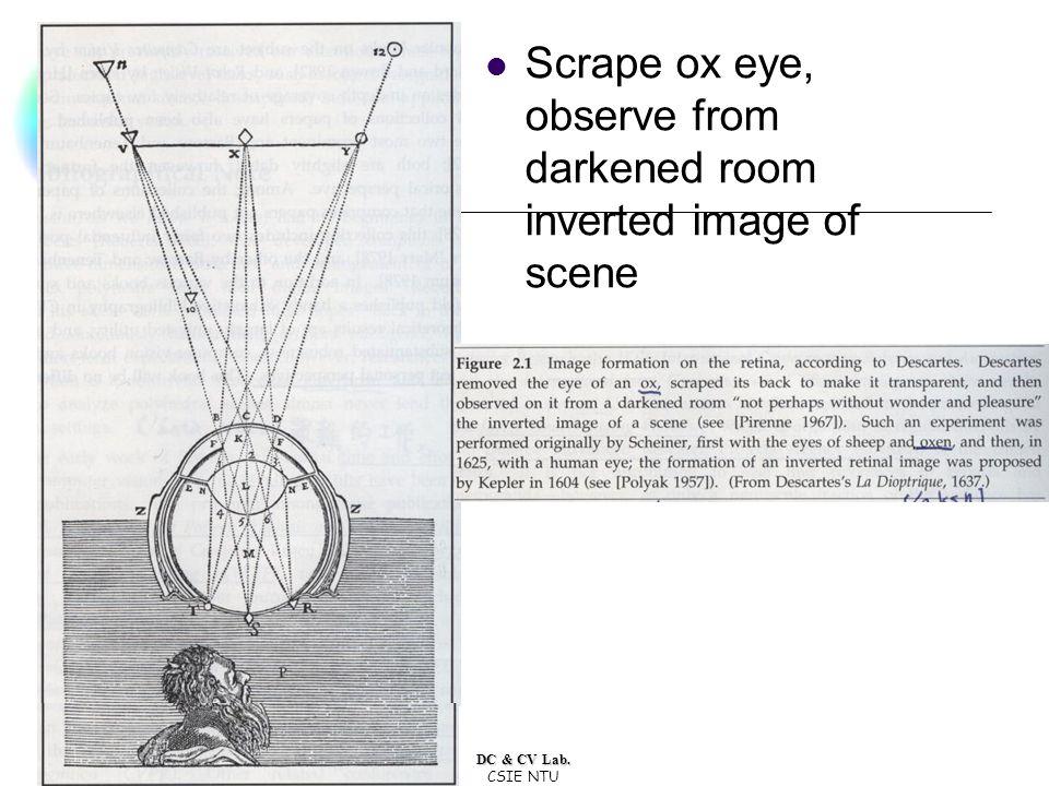 DC & CV Lab. CSIE NTU Nalwa, Scrape ox eye, observe from darkened room inverted image of scene