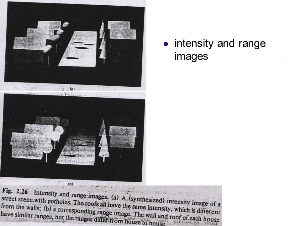 DC & CV Lab. CSIE NTU intensity and range images