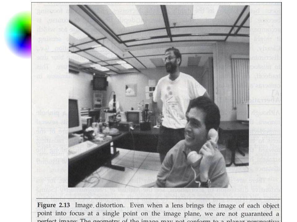 DC & CV Lab. CSIE NTU