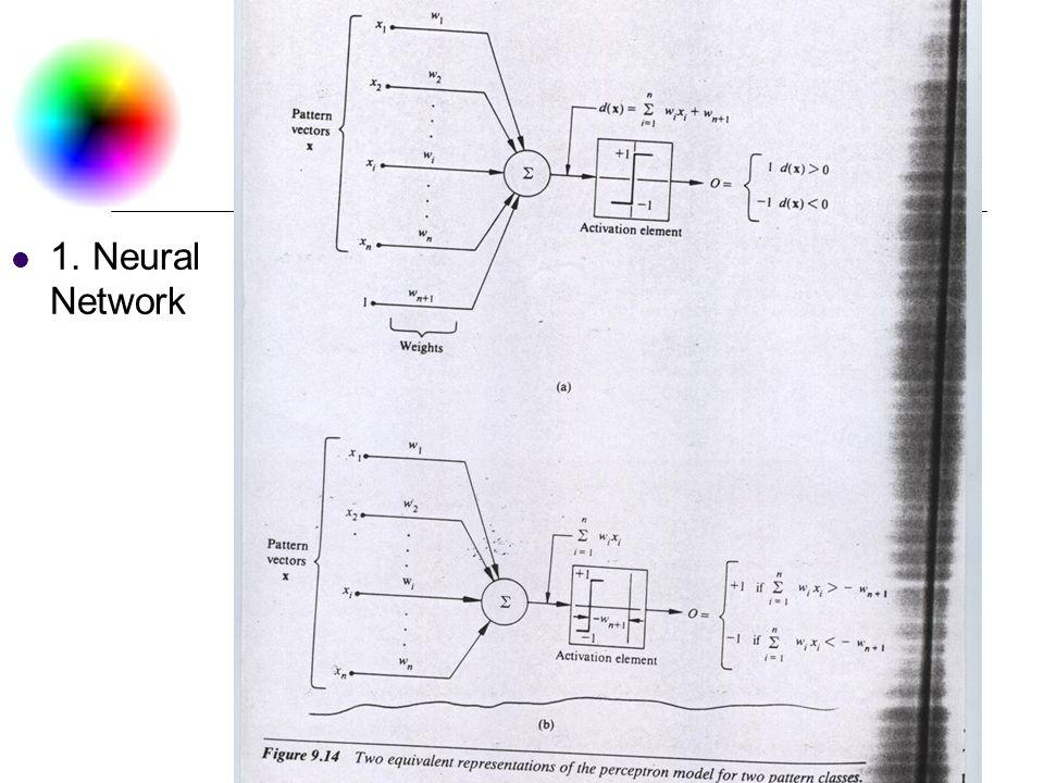 DC & CV Lab. CSIE NTU 1. Neural Network