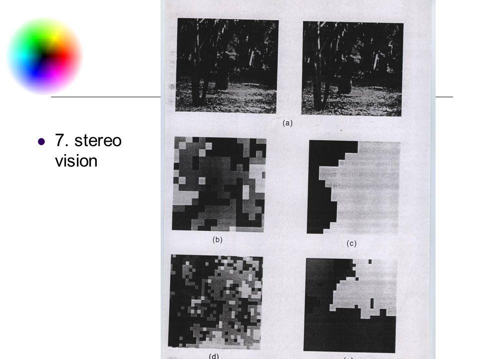 DC & CV Lab. CSIE NTU 7. stereo vision