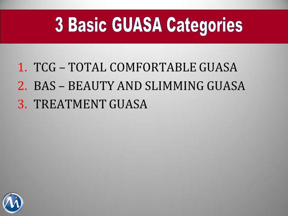 1.TCG – TOTAL COMFORTABLE GUASA 2.BAS – BEAUTY AND SLIMMING GUASA 3.TREATMENT GUASA