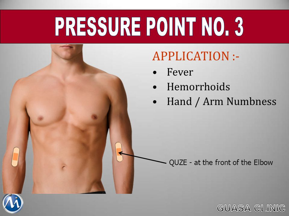 APPLICATION :- Fever Hemorrhoids Hand / Arm Numbness QUZE - at the front of the Elbow