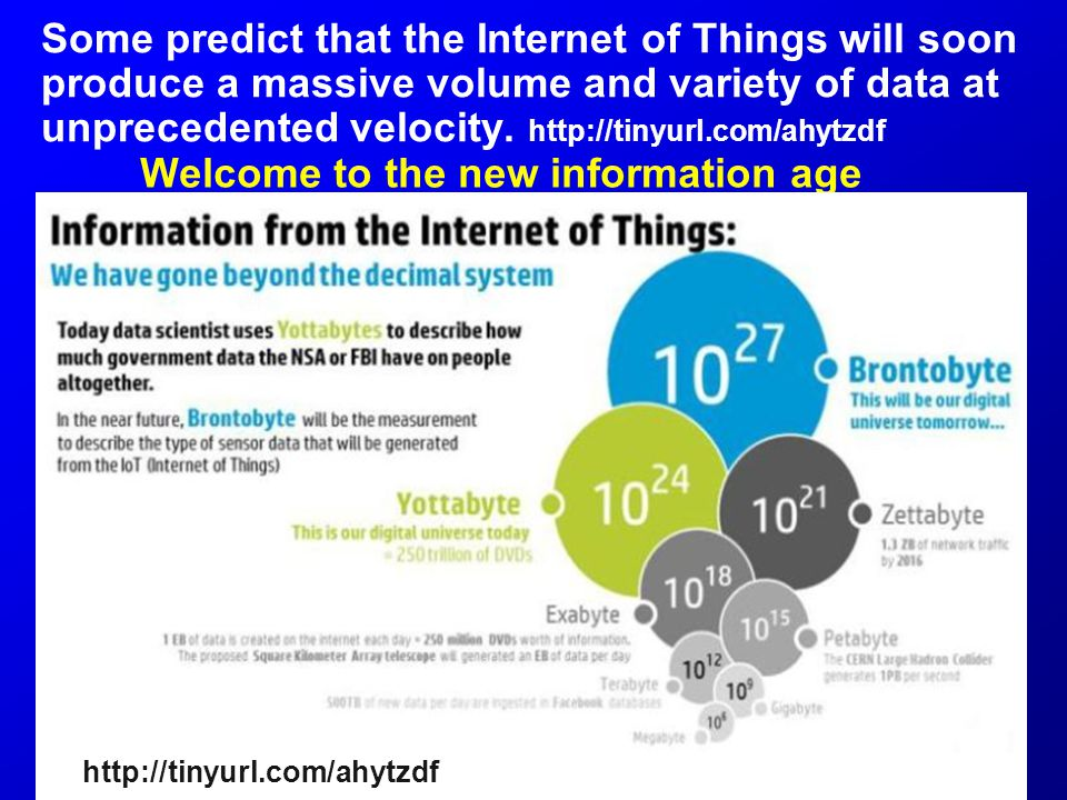 Some predict that the Internet of Things will soon produce a massive volume and variety of data at unprecedented velocity.