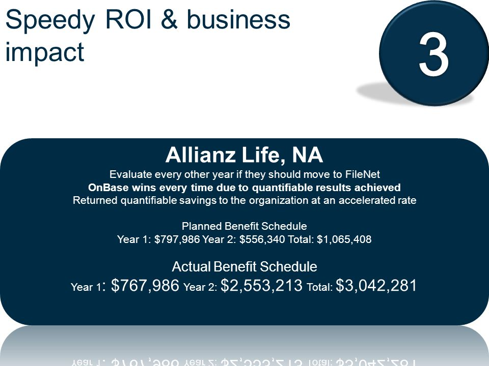Speedy ROI & business impact