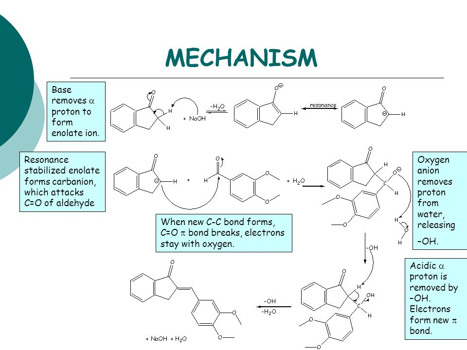 MECHANISM Base removes  proton to form enolate ion.