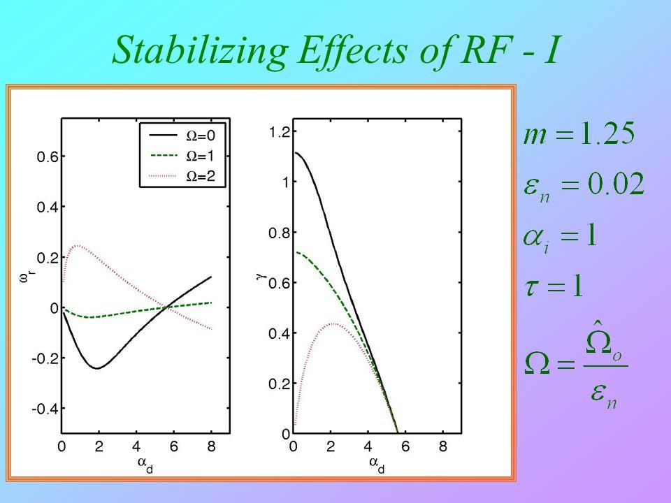 Stabilizing Effects of RF - I