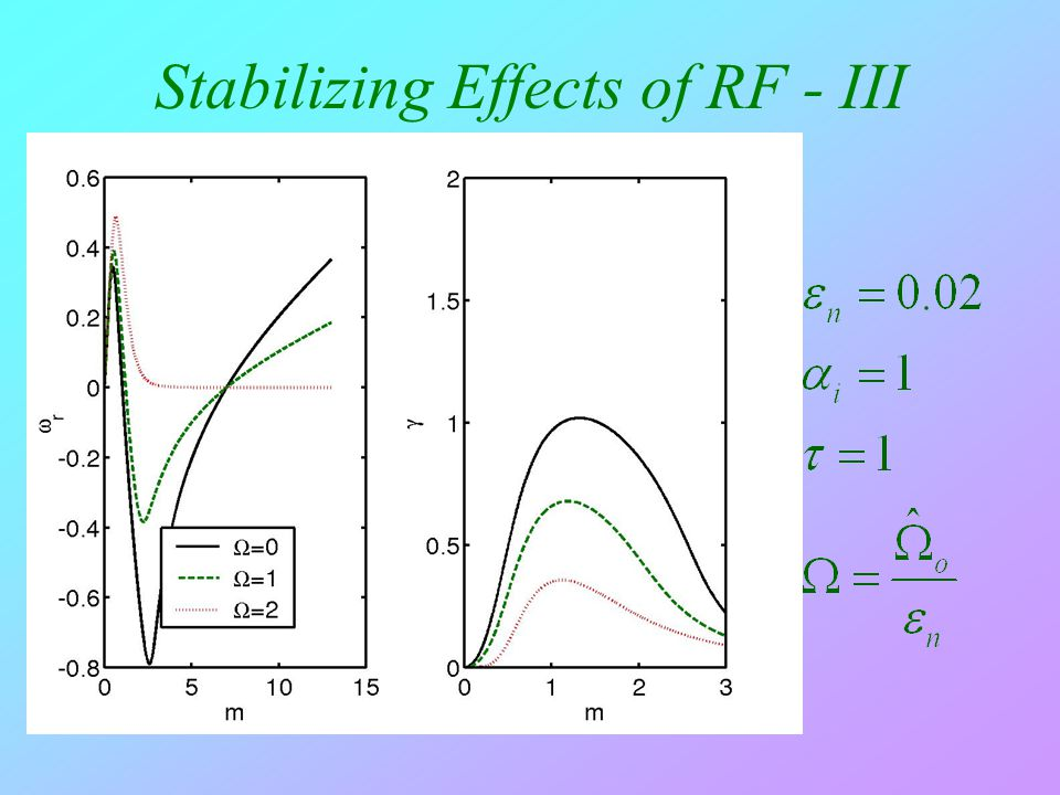 Stabilizing Effects of RF - III