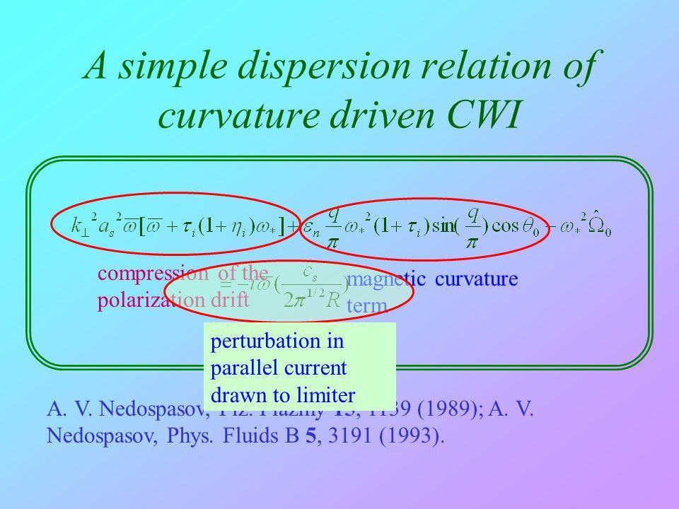 A simple dispersion relation of curvature driven CWI A. V. Nedospasov, Fiz. Plazmy 15, 1139 (1989); A. V. Nedospasov, Phys. Fluids B 5, 3191 (1993). c