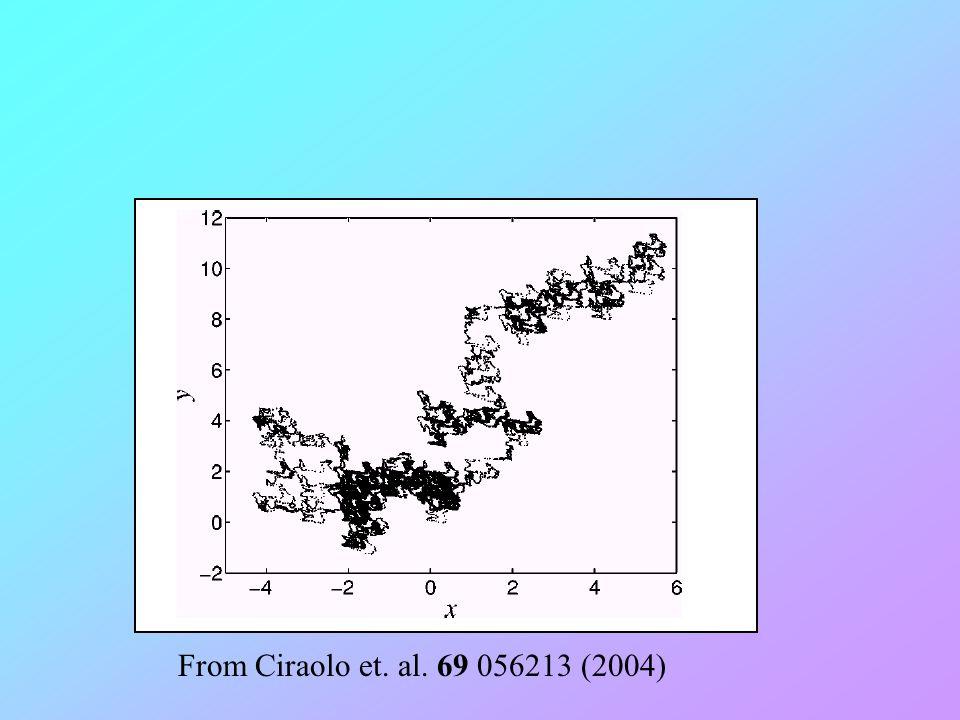 From Ciraolo et. al. 69 056213 (2004)