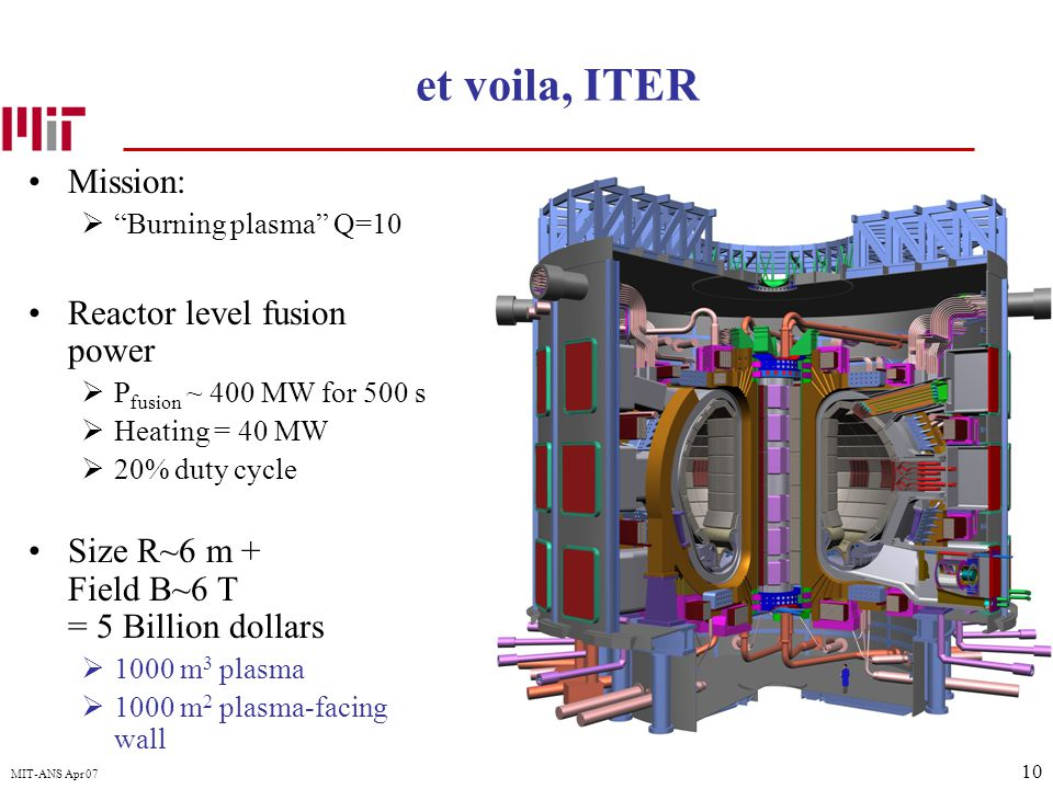 10 MIT-ANS Apr 07 et voila, ITER Mission:  Burning plasma Q=10 Reactor level fusion power  P fusion ~ 400 MW for 500 s  Heating = 40 MW  20% duty cycle Size R~6 m + Field B~6 T = 5 Billion dollars  1000 m 3 plasma  1000 m 2 plasma-facing wall