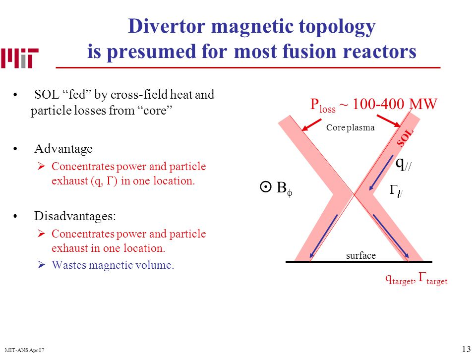 13 MIT-ANS Apr 07 Divertor magnetic topology is presumed for most fusion reactors SOL fed by cross-field heat and particle losses from core Advantage  Concentrates power and particle exhaust (q,  ) in one location.