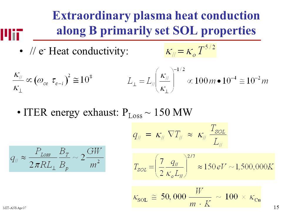 15 MIT-ANS Apr 07 Extraordinary plasma heat conduction along B primarily set SOL properties // e - Heat conductivity: ITER energy exhaust: P Loss ~ 150 MW