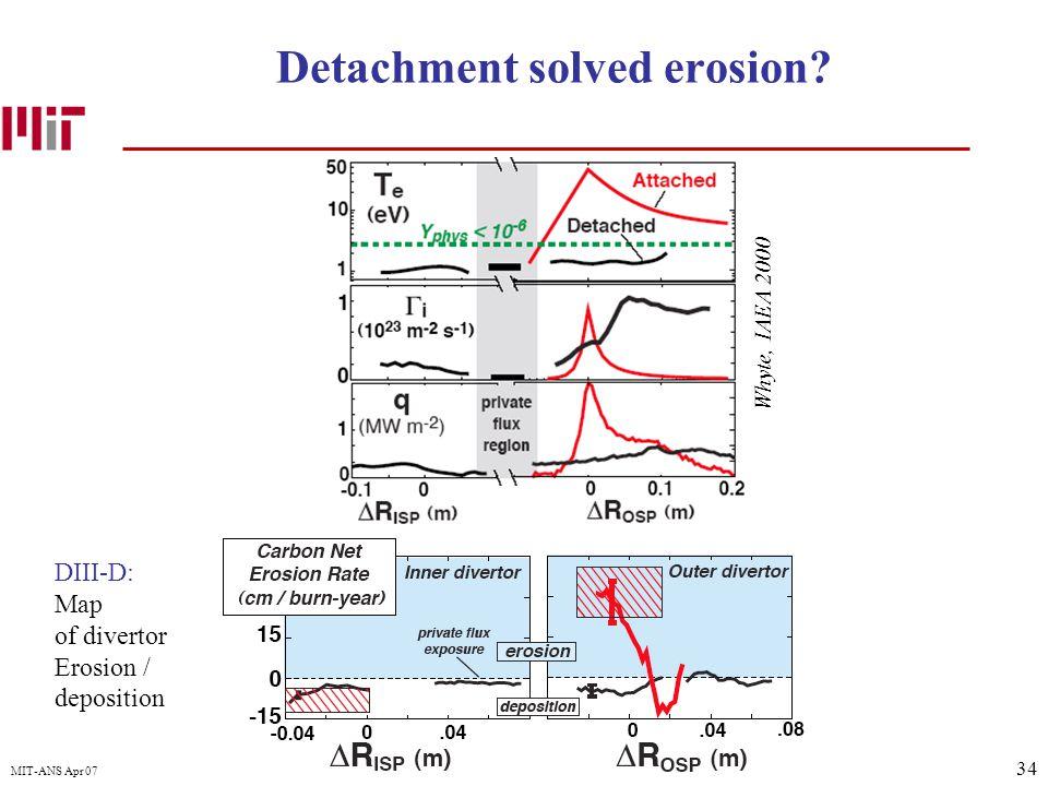 34 MIT-ANS Apr 07 Detachment solved erosion.
