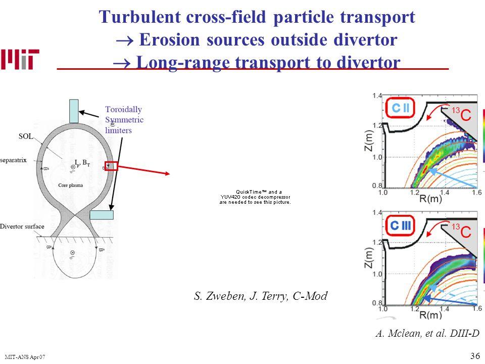 36 MIT-ANS Apr 07 Turbulent cross-field particle transport  Erosion sources outside divertor  Long-range transport to divertor S. Zweben, J. Terry,