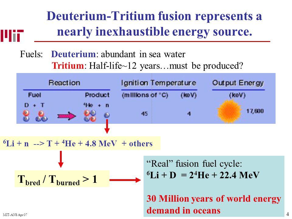 4 MIT-ANS Apr 07 Deuterium-Tritium fusion represents a nearly inexhaustible energy source. Fuels: Deuterium: abundant in sea water Tritium: Half-life~