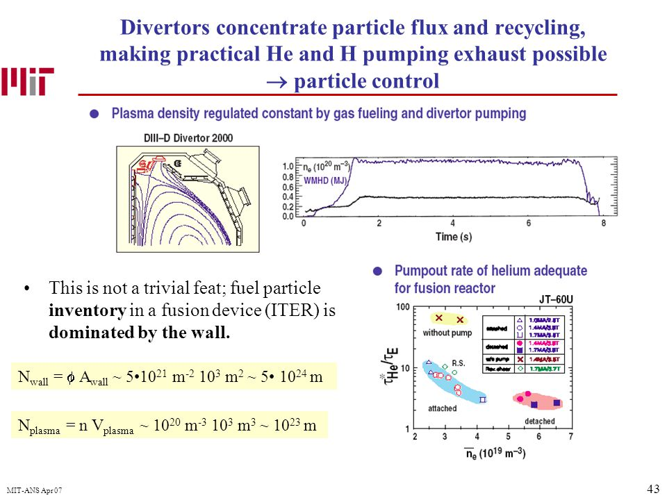 43 MIT-ANS Apr 07 Divertors concentrate particle flux and recycling, making practical He and H pumping exhaust possible  particle control This is not a trivial feat; fuel particle inventory in a fusion device (ITER) is dominated by the wall.