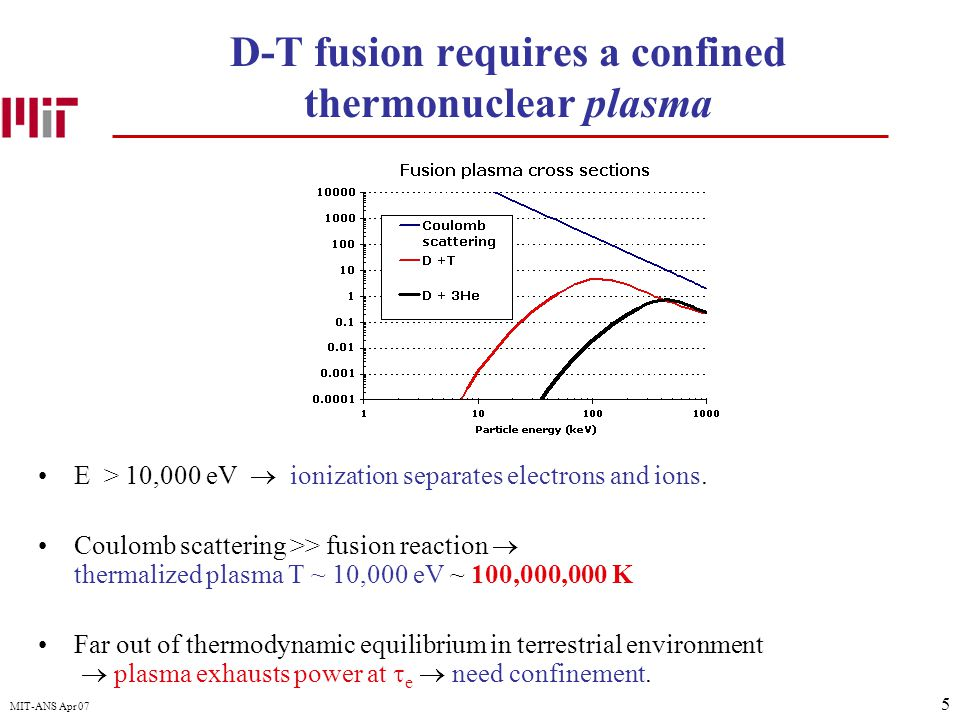 5 MIT-ANS Apr 07 D-T fusion requires a confined thermonuclear plasma E > 10,000 eV  ionization separates electrons and ions. Coulomb scattering >> fu