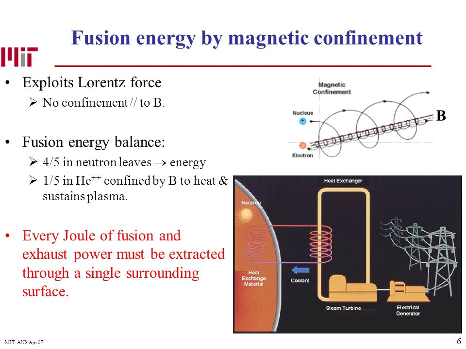 6 MIT-ANS Apr 07 Fusion energy by magnetic confinement Exploits Lorentz force  No confinement // to B. Fusion energy balance:  4/5 in neutron leaves