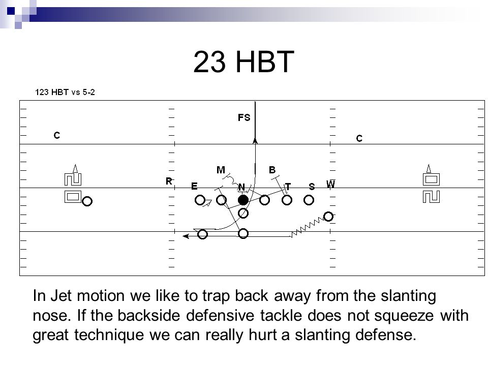23 HBT In Jet motion we like to trap back away from the slanting nose. If the backside defensive tackle does not squeeze with great technique we can r