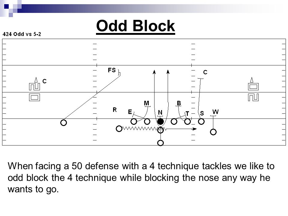 Odd Block When facing a 50 defense with a 4 technique tackles we like to odd block the 4 technique while blocking the nose any way he wants to go.