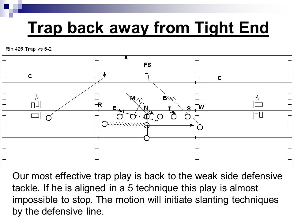 Trap back away from Tight End Our most effective trap play is back to the weak side defensive tackle. If he is aligned in a 5 technique this play is a