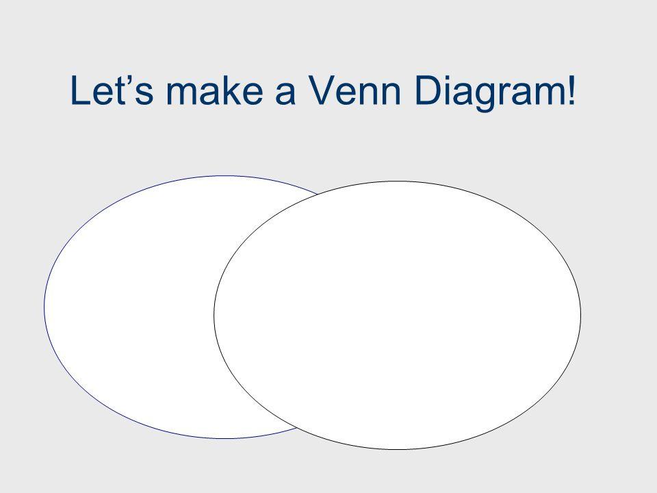 Let's make a Venn Diagram!