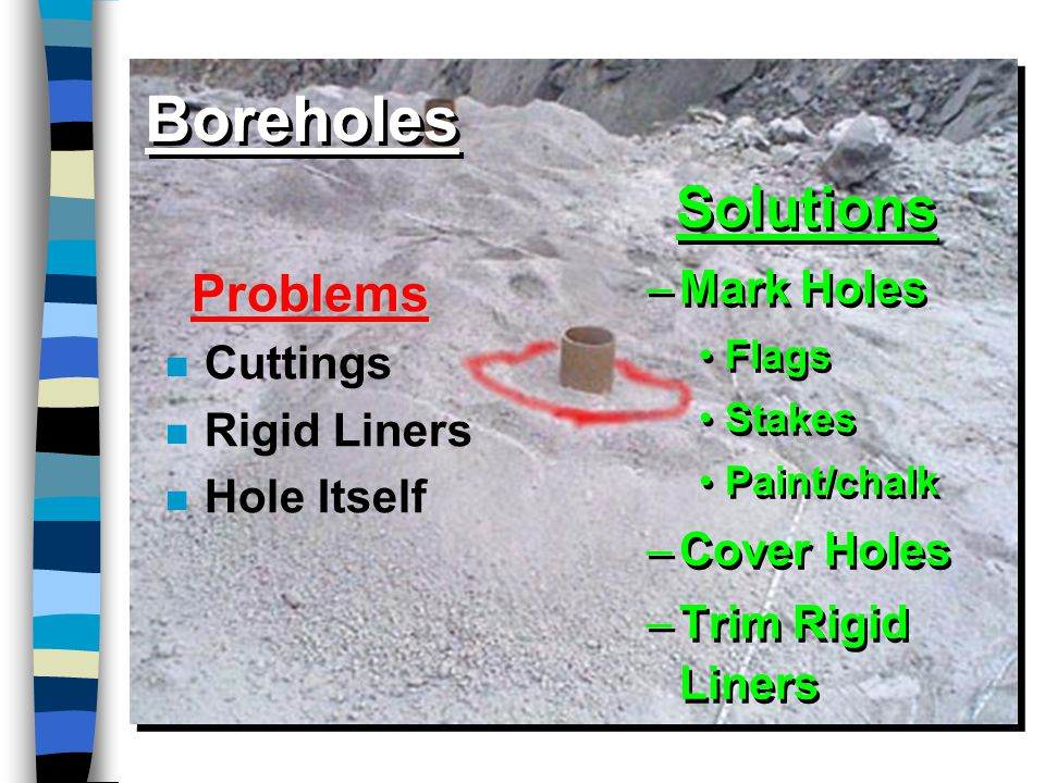 Boreholes Solutions –Mark Holes Flags Stakes Paint/chalk –Cover Holes –Trim Rigid Liners Solutions –Mark Holes Flags Stakes Paint/chalk –Cover Holes –Trim Rigid Liners Problems n Cuttings n Rigid Liners n Hole Itself