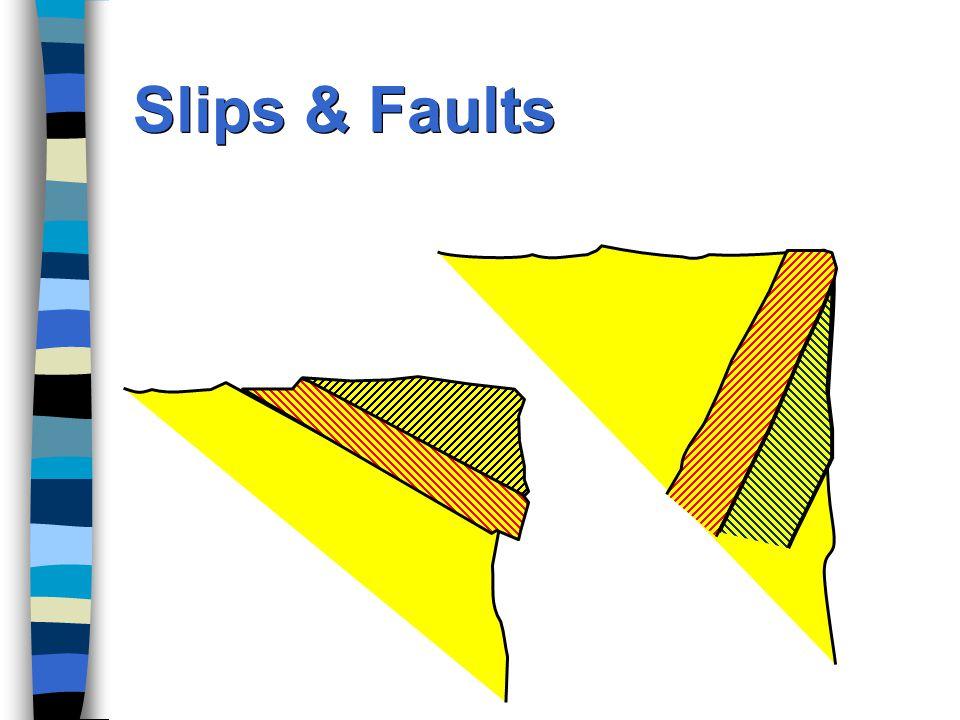 Slips & Faults