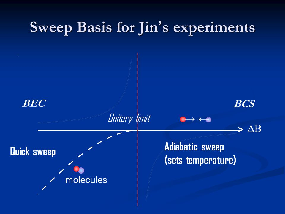 Sweep Basis for Jin ' s experiments.