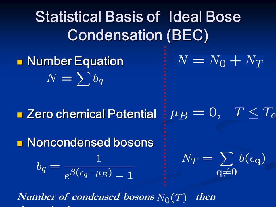 Statistical Basis of Ideal Bose Condensation (BEC) Number Equation Number Equation Zero chemical Potential Zero chemical Potential Noncondensed bosons Noncondensed bosons ………………………………….