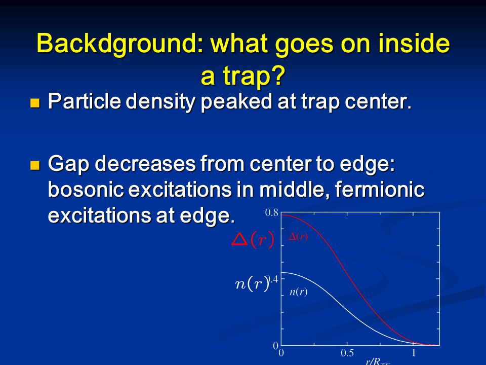 Backdground: what goes on inside a trap. Particle density peaked at trap center.