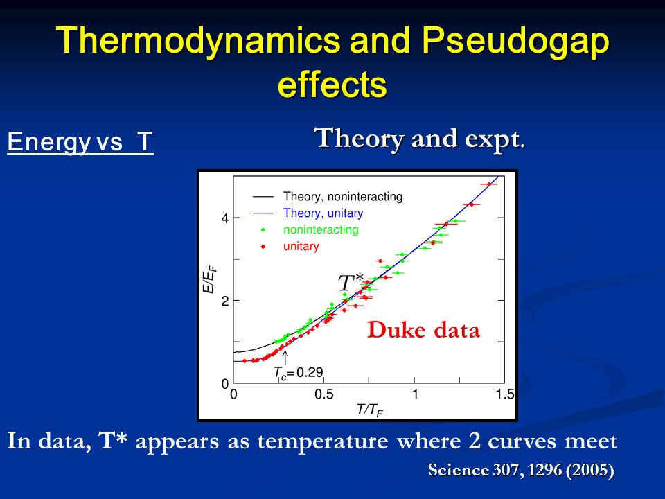 Thermodynamics and Pseudogap effects Theory and expt.
