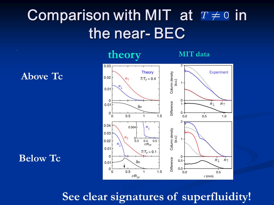 Comparison with MIT at in the near- BEC.